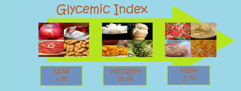 Q&A Glycemic Index and Glycemic Load